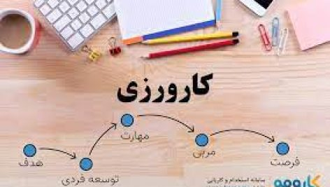 گزارش کارورزی(1) تمرین معلمی {95}